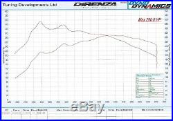 Direnza 3 MM Inox Echappement Pour Vauxhall Opel Astra Gtc 2.0 J Mk6 Vxr